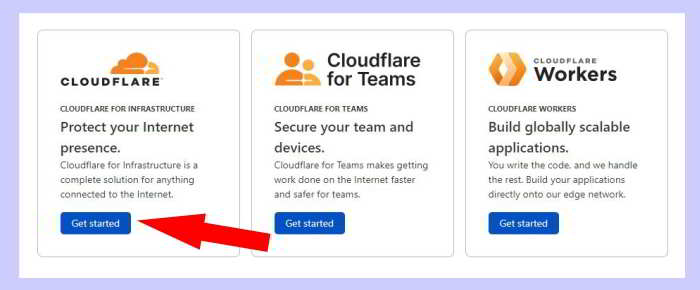 Cloudflare Get Started